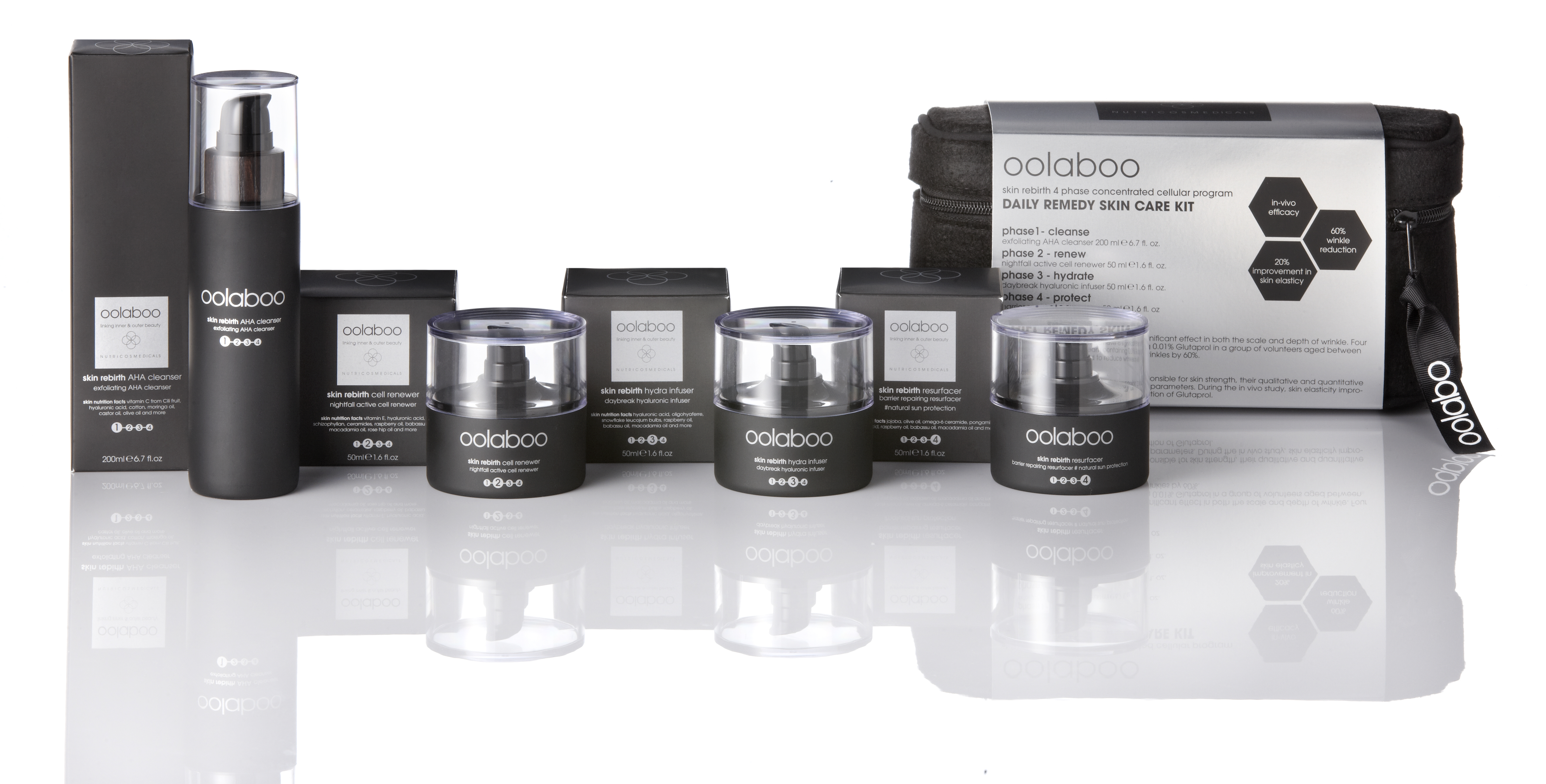 Oolaboo-daily remedy skin care kit wit.jpg